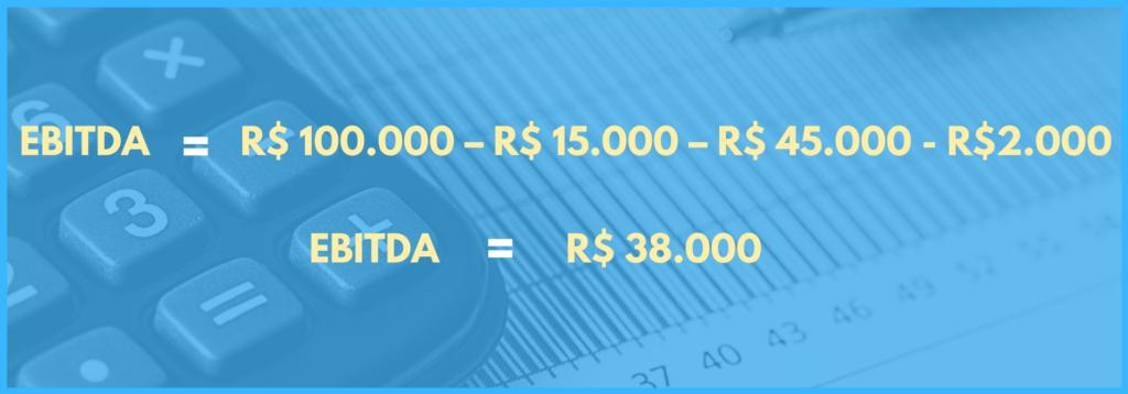 Vemos a equação para calcular EBITDA com valores: cem mil reais menos quinze mil reais menos quarenta e cinco mil reais. O resultado é quarenta mil reais. Em comparação com o NOI.